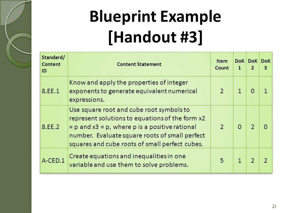 Blueprint Example [Handout #3]